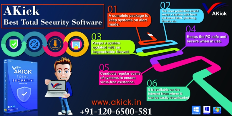 total security infographics